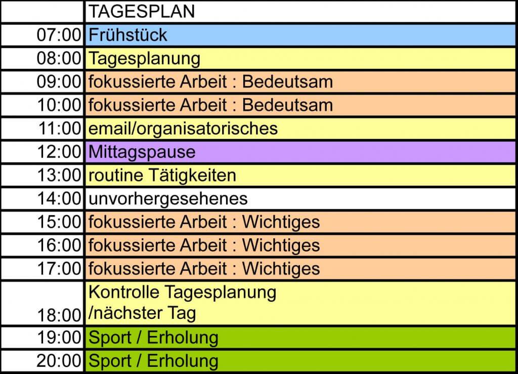 Tagesplan - muster; wie kann ich meinen Tag planen